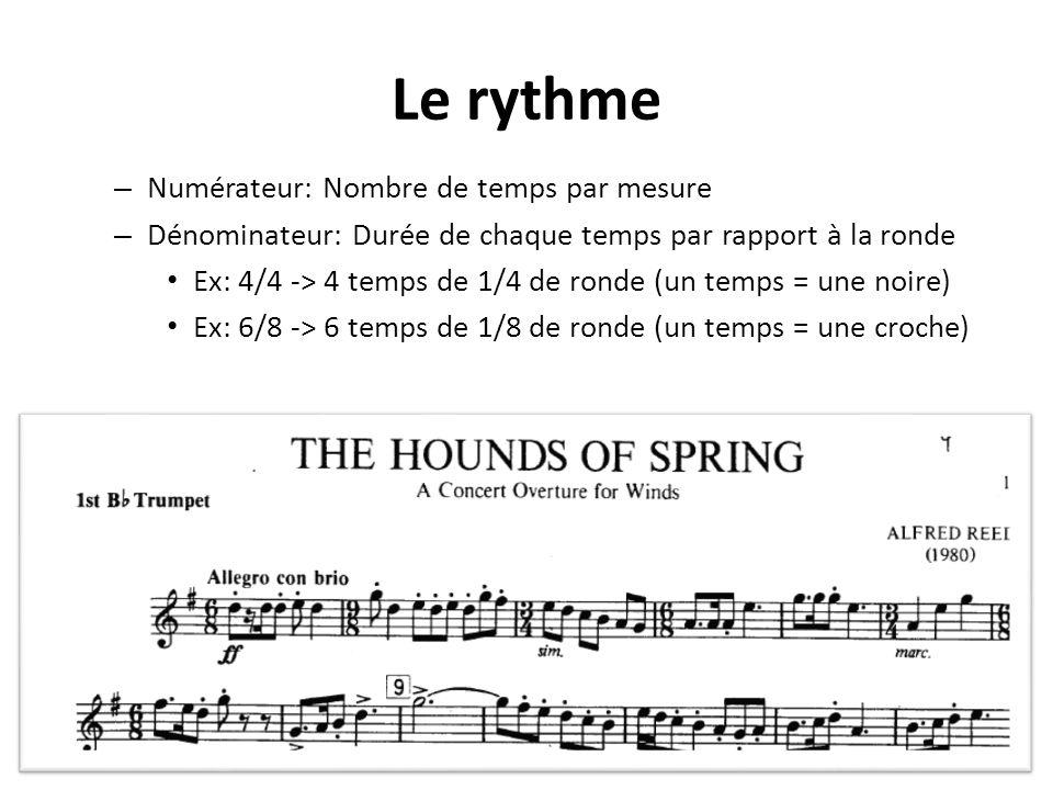 Le rythme – Numérateur: Nombre de temps par mesure – Dénominateur: Durée de chaque temps par rapport à la ronde Ex: 4/4 -> 4 temps de 1/4 de ronde (un