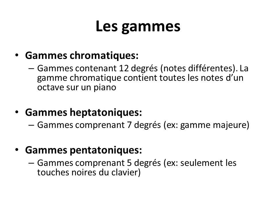 Les gammes Gammes chromatiques: – Gammes contenant 12 degrés (notes différentes). La gamme chromatique contient toutes les notes dun octave sur un pia