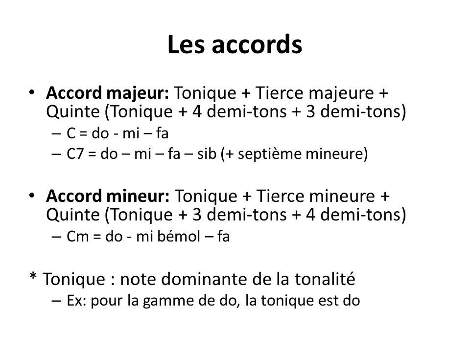 Les accords Accord majeur: Tonique + Tierce majeure + Quinte (Tonique + 4 demi-tons + 3 demi-tons) – C = do - mi – fa – C7 = do – mi – fa – sib (+ sep