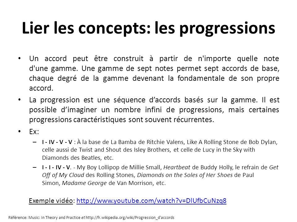 Lier les concepts: les progressions Un accord peut être construit à partir de n'importe quelle note d'une gamme. Une gamme de sept notes permet sept a
