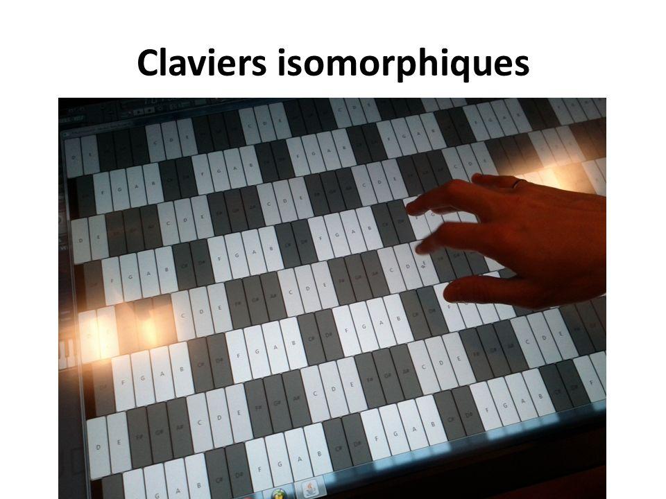 Claviers isomorphiques
