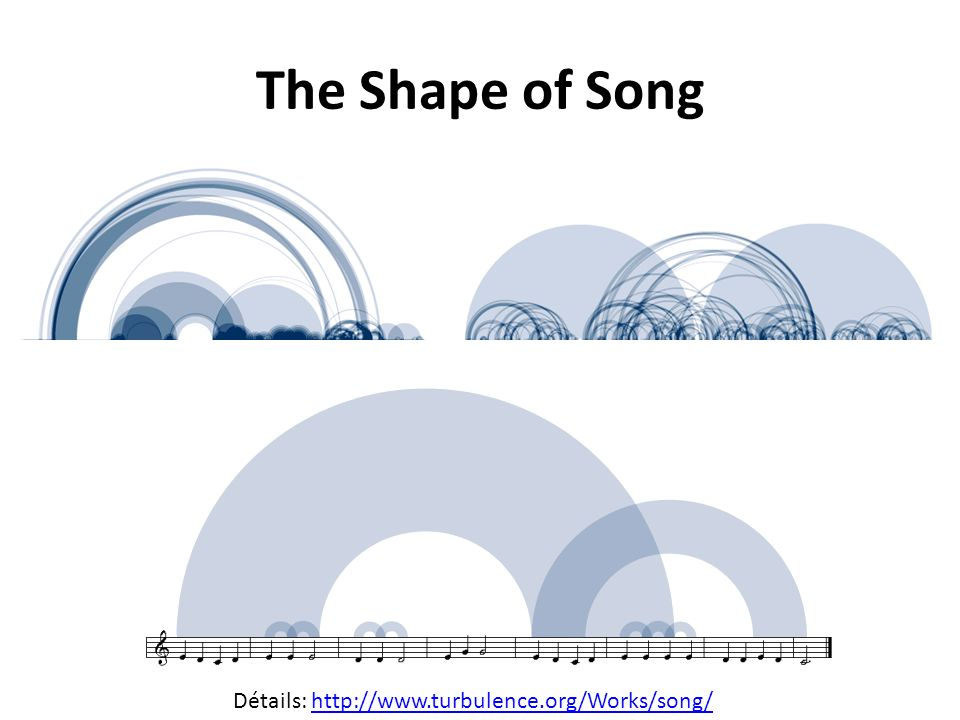 The Shape of Song Détails: http://www.turbulence.org/Works/song/http://www.turbulence.org/Works/song/