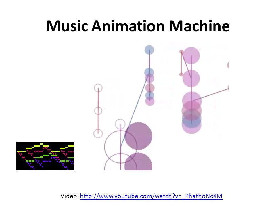 Music Animation Machine Vidéo: http://www.youtube.com/watch?v=_PhathoNcXMhttp://www.youtube.com/watch?v=_PhathoNcXM