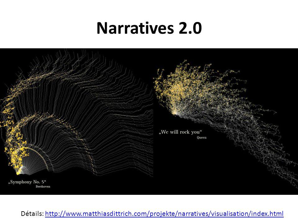 Narratives 2.0 Détails: http://www.matthiasdittrich.com/projekte/narratives/visualisation/index.htmlhttp://www.matthiasdittrich.com/projekte/narrative