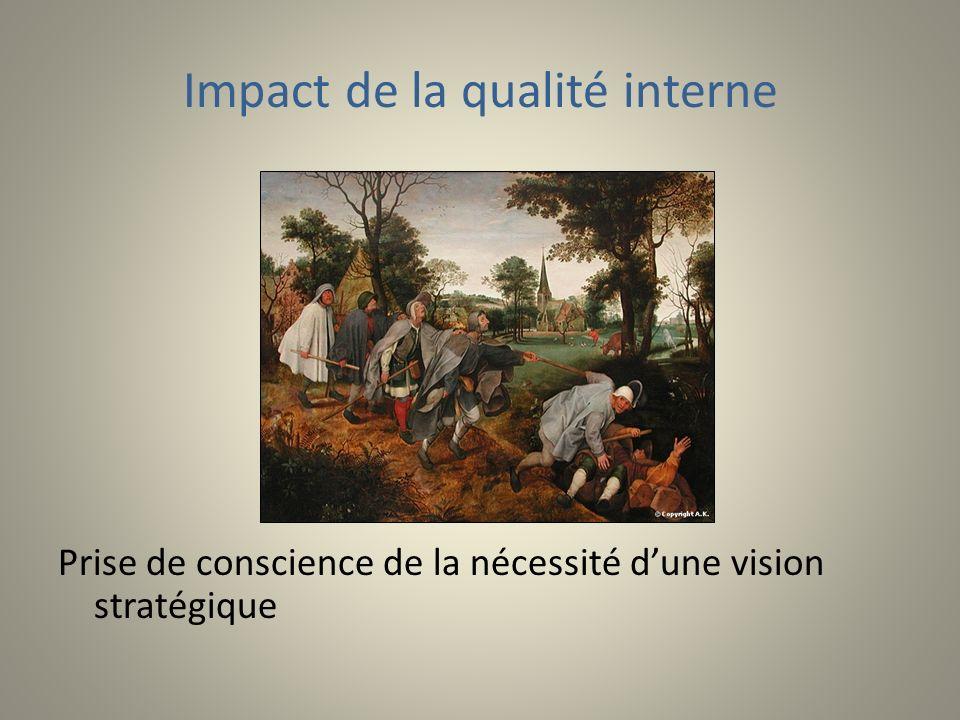 Impact de la qualité interne Prise de conscience de la nécessité dune vision stratégique