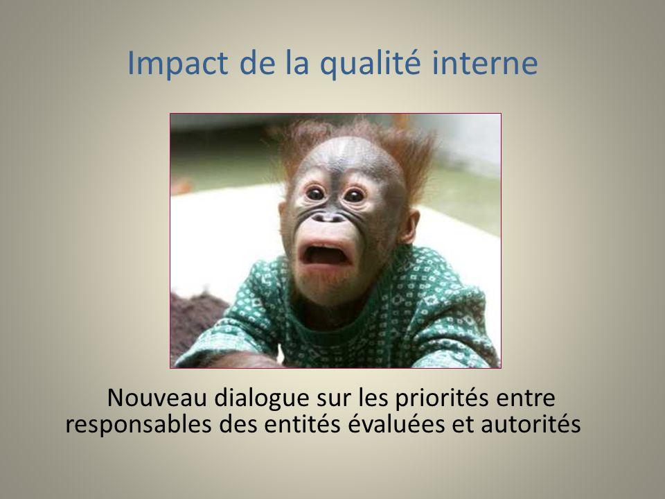 Impact de la qualité interne Nouveau dialogue sur les priorités entre responsables des entités évaluées et autorités