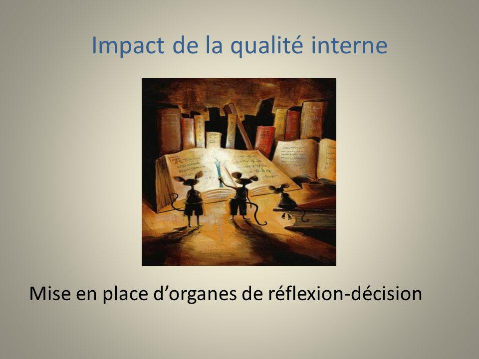 Impact de la qualité interne Mise en place dorganes de réflexion-décision