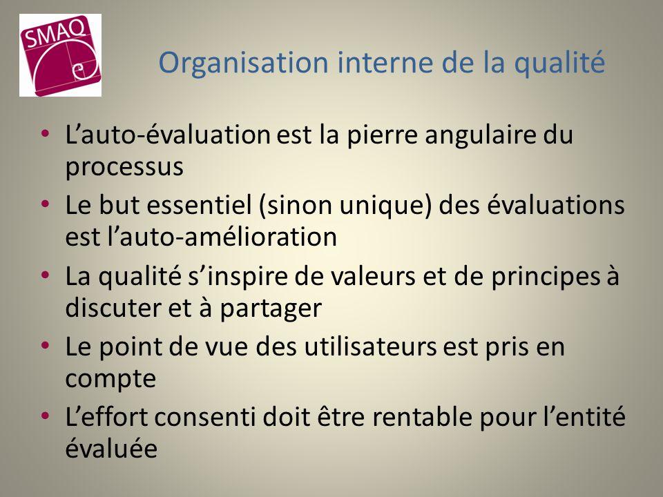 Or Organisation interne de la qualité Lauto-évaluation est la pierre angulaire du processus Le but essentiel (sinon unique) des évaluations est lauto-amélioration La qualité sinspire de valeurs et de principes à discuter et à partager Le point de vue des utilisateurs est pris en compte Leffort consenti doit être rentable pour lentité évaluée