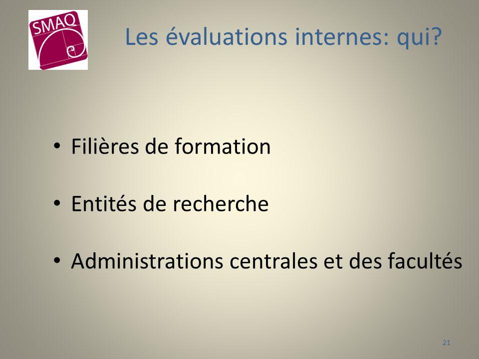 Filières de formation Entités de recherche Administrations centrales et des facultés Les évaluations internes: qui.