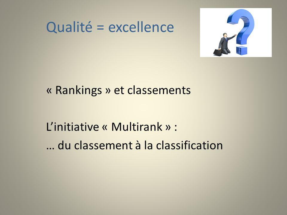 Qualité = excellence « Rankings » et classements Linitiative « Multirank » : … du classement à la classification