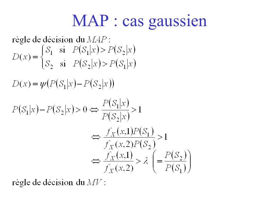 MAP : cas gaussien