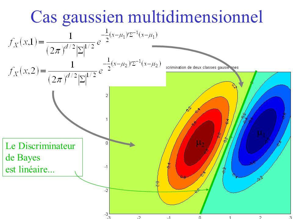 Cas gaussien multidimensionnel 1 2 Le Discriminateur de Bayes est linéaire...