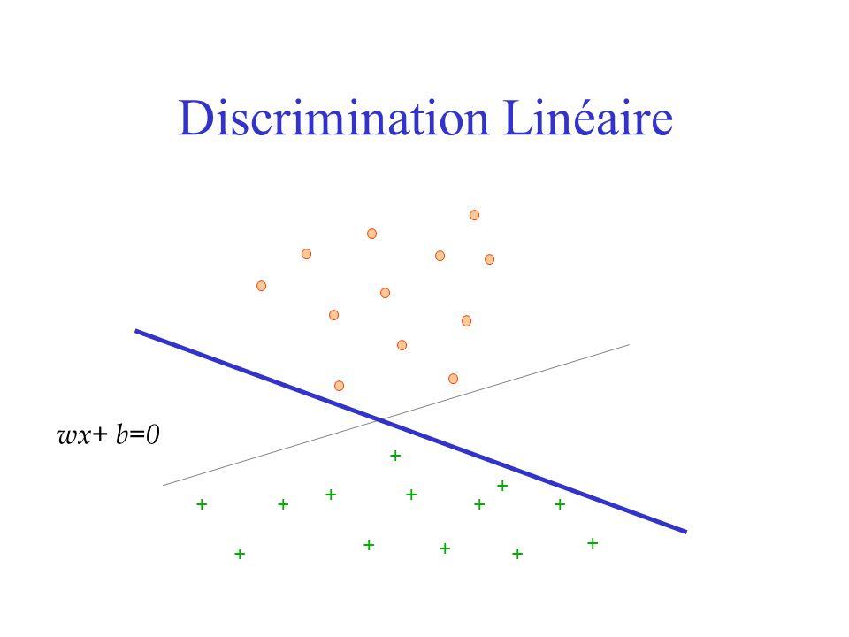 Discrimination Linéaire + + + + + ++ + + + + + + wx+ b=0