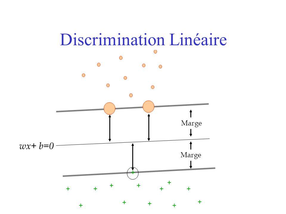 Marge + + + + + ++ + + + + + + Discrimination Linéaire wx+ b=0