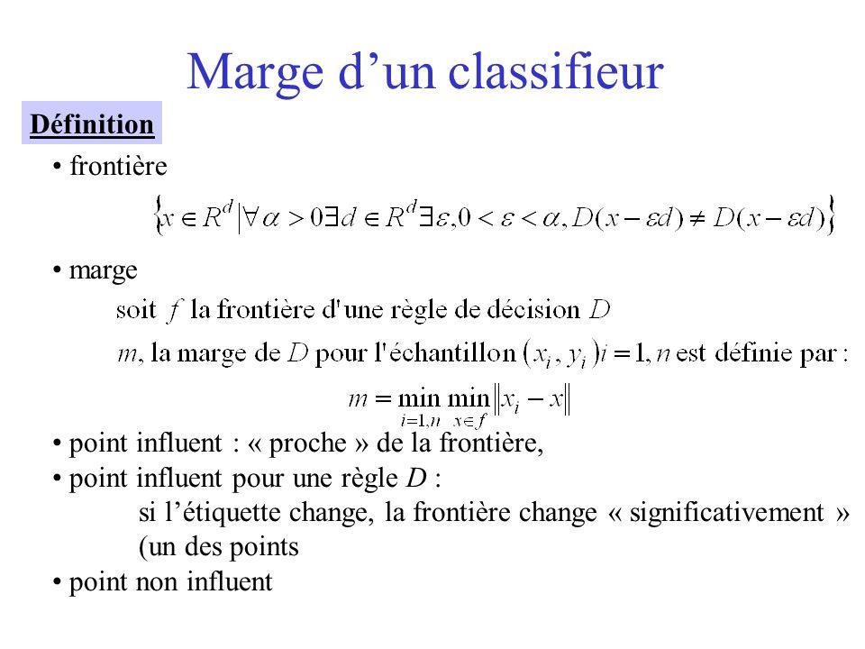Marge dun classifieur frontière marge point influent : « proche » de la frontière, point influent pour une règle D : si létiquette change, la frontièr