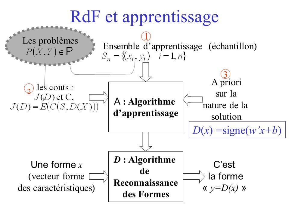 RdF et apprentissage D : Algorithme de Reconnaissance des Formes Une forme x (vecteur forme des caractéristiques) Cest la forme « y=D(x) » A : Algorit
