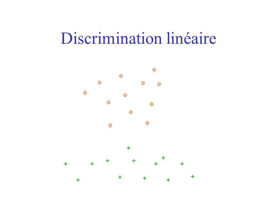 Discrimination linéaire + + + + + ++ + + + + + +