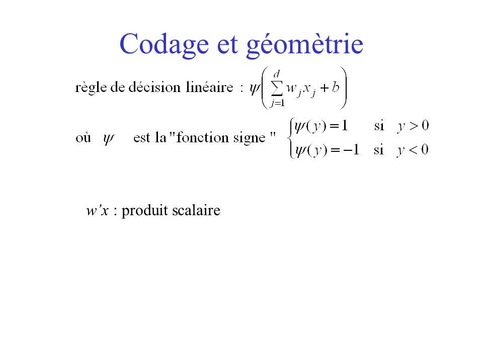 Codage et géomètrie wx : produit scalaire