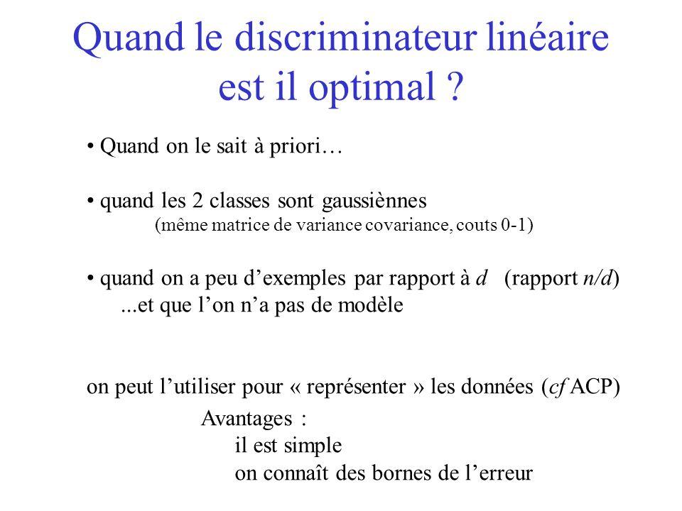 Quand le discriminateur linéaire est il optimal ? Quand on le sait à priori… quand les 2 classes sont gaussiènnes (même matrice de variance covariance