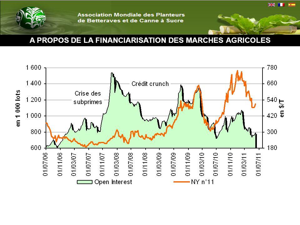 A PROPOS DE LA FINANCIARISATION DES MARCHES AGRICOLES