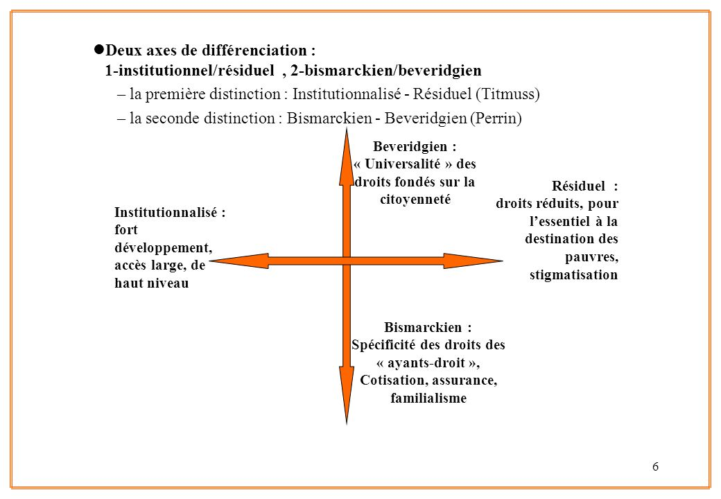 17 Inglehart et Baker 2000 Survival values (/ Self-expression) Traditional values (/ Secular-rational) « Mat » versus « Postmat »