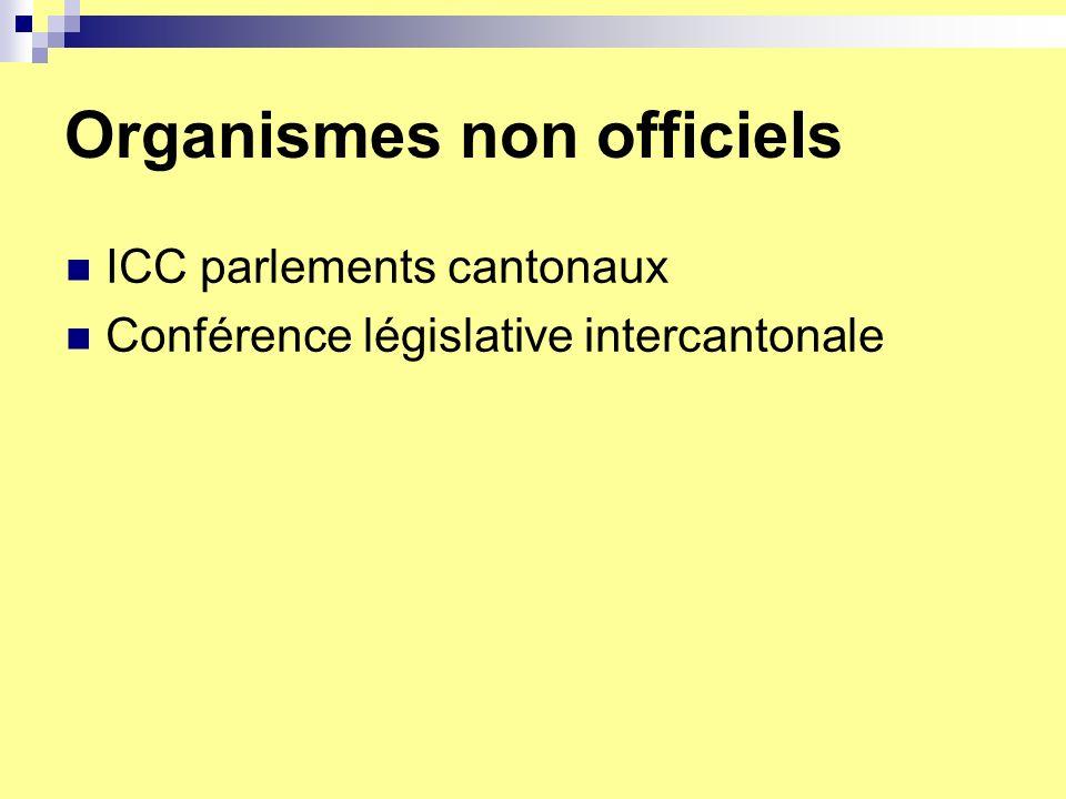 Organismes non officiels ICC parlements cantonaux Conférence législative intercantonale
