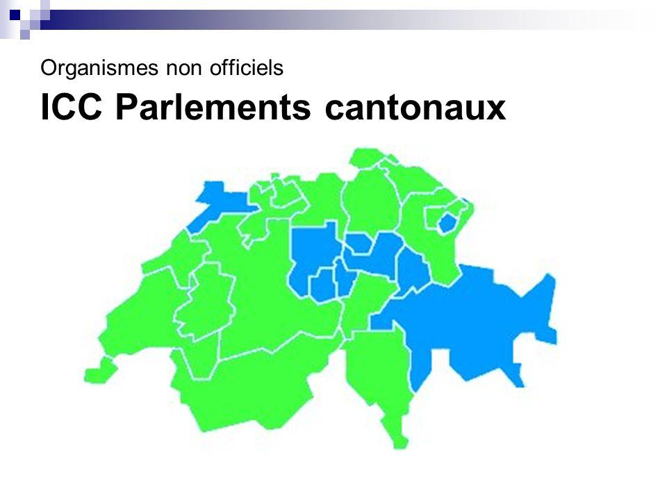 Organismes non officiels ICC Parlements cantonaux