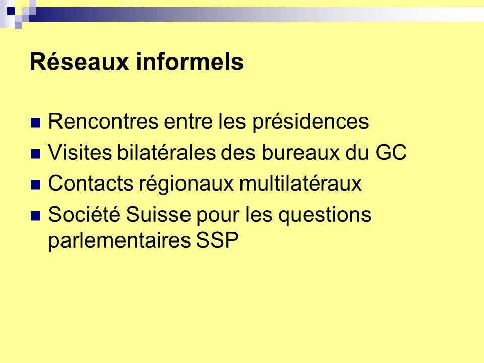 Réseaux informels Rencontres entre les présidences Visites bilatérales des bureaux du GC Contacts régionaux multilatéraux Société Suisse pour les questions parlementaires SSP