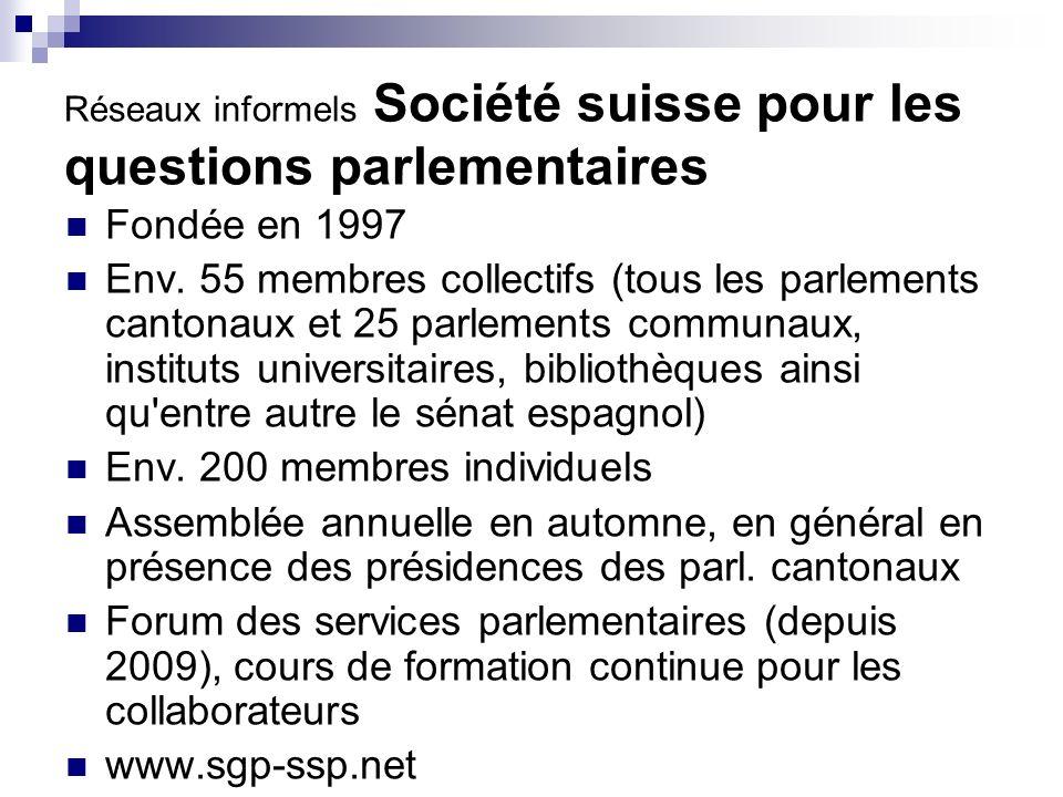 Réseaux informels Société suisse pour les questions parlementaires Fondée en 1997 Env.