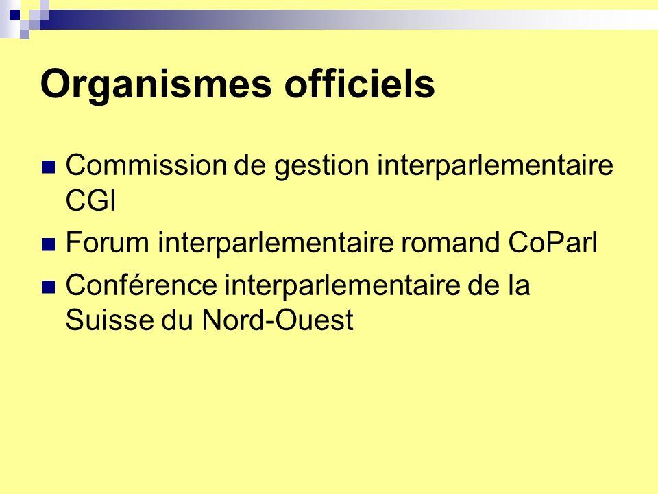 Relations internationales Conseil rhénan