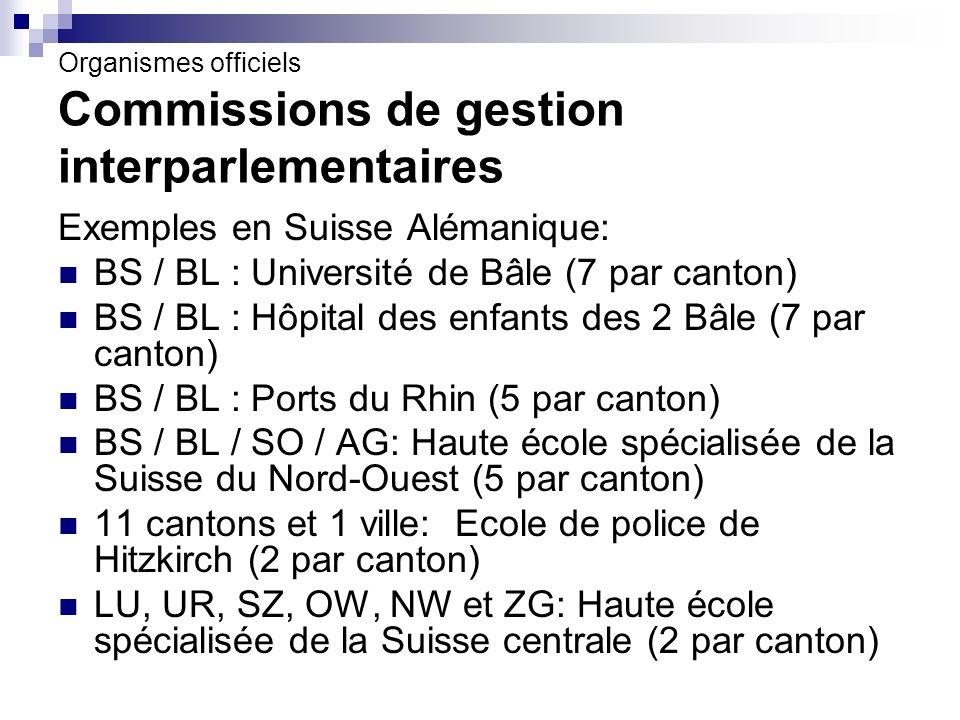 Relations internationales Institutions purement exécutives Conseil du Léman (GE, VD, VS; Dep.