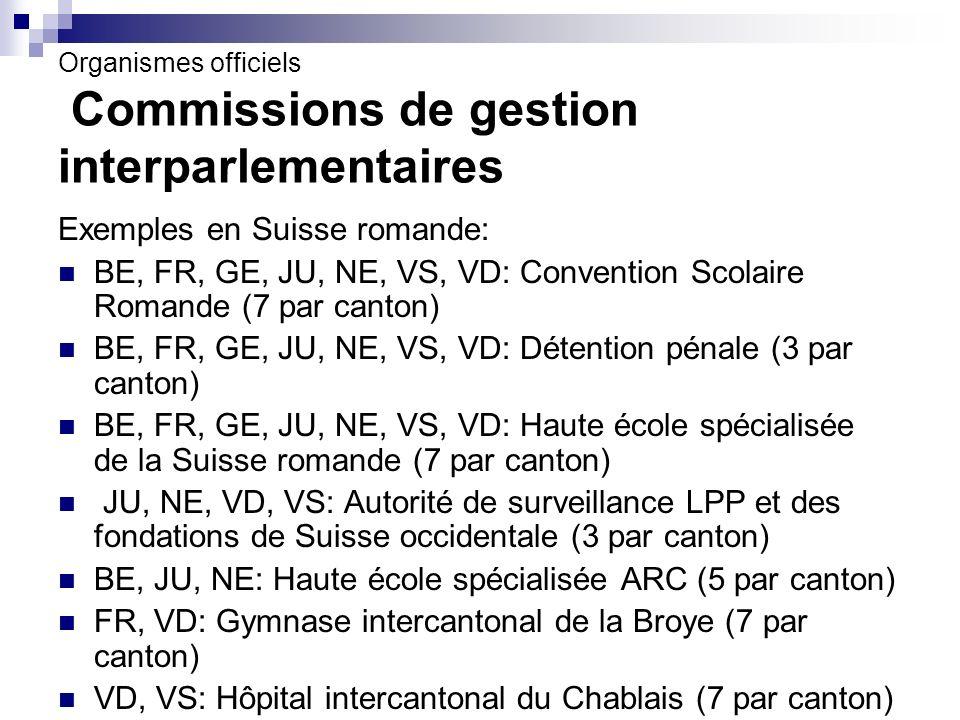 Relations internationales Union interparlementaire UIP Organisation internationale des parlements nationaux (Suisse: assemblée nationale) Siège à Genève www.uip.org