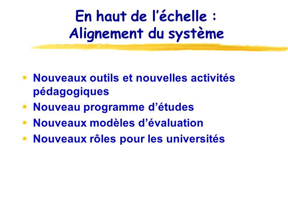 En haut de léchelle : Alignement du système Nouveaux outils et nouvelles activités pédagogiques Nouveau programme détudes Nouveaux modèles dévaluation Nouveaux rôles pour les universités