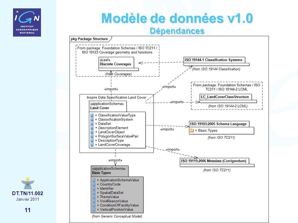 11 Janvier 2011 DT.TN/11.002 Modèle de données v1.0 Dépendances