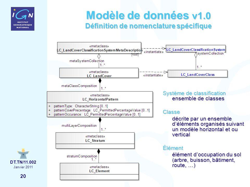 20 Janvier 2011 DT.TN/11.002 Modèle de données v1.0 Définition de nomenclature spécifique Système de classification ensemble de classes Classe décrite par un ensemble déléments organisés suivant un modèle horizontal et ou vertical Élément élément doccupation du sol (arbre, buisson, bâtiment, route, …)