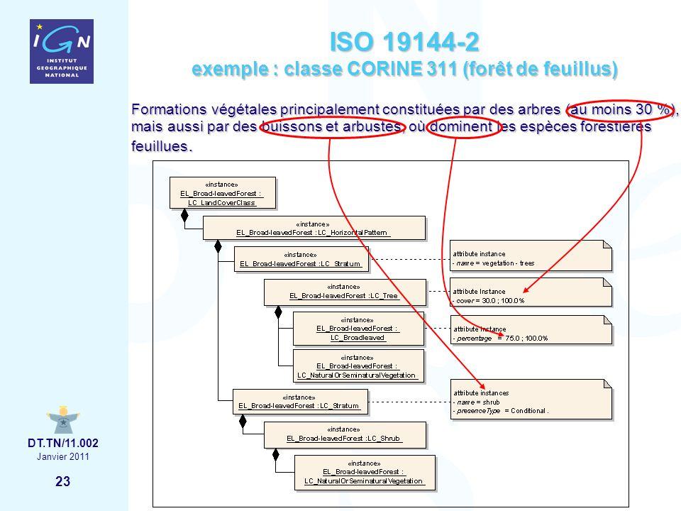 23 Janvier 2011 DT.TN/11.002 ISO 19144-2 exemple : classe CORINE 311 (forêt de feuillus) Formations végétales principalement constituées par des arbres (au moins 30 %), mais aussi par des buissons et arbustes, où dominent les espèces forestières feuillues.