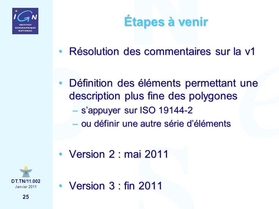 25 Janvier 2011 DT.TN/11.002 Étapes à venir Résolution des commentaires sur la v1Résolution des commentaires sur la v1 Définition des éléments permettant une description plus fine des polygonesDéfinition des éléments permettant une description plus fine des polygones –sappuyer sur ISO 19144-2 –ou définir une autre série déléments Version 2 : mai 2011Version 2 : mai 2011 Version 3 : fin 2011Version 3 : fin 2011