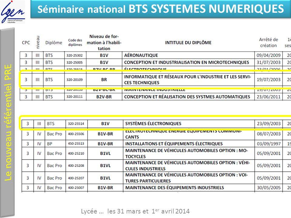 Eléments de constat Séminaire national BTS SYSTEMES NUMERIQUES Lycée … les 31 mars et 1 er avril 2014