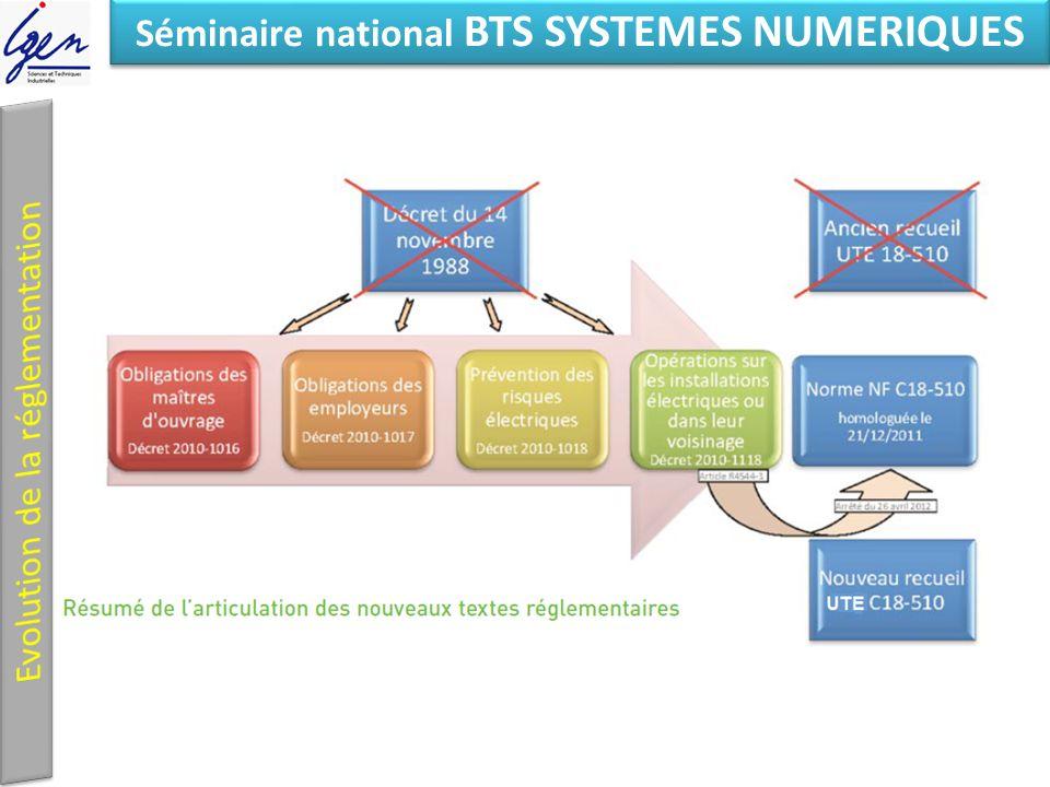 Eléments de constat Séminaire national BTS SYSTEMES NUMERIQUES