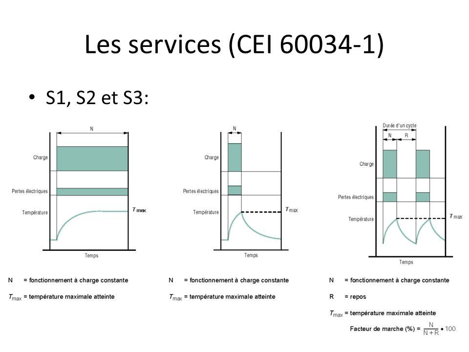 Les services (CEI 60034-1) S1, S2 et S3:
