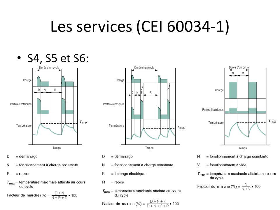 Les services (CEI 60034-1) S4, S5 et S6: