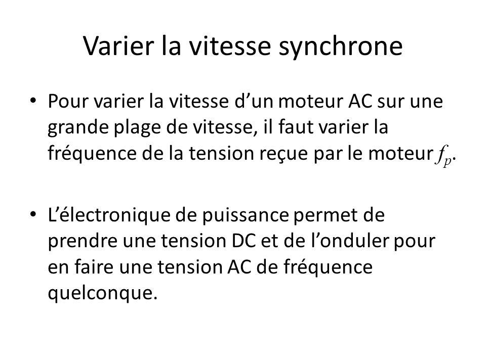 Varier la vitesse synchrone Pour varier la vitesse dun moteur AC sur une grande plage de vitesse, il faut varier la fréquence de la tension reçue par le moteur f p.