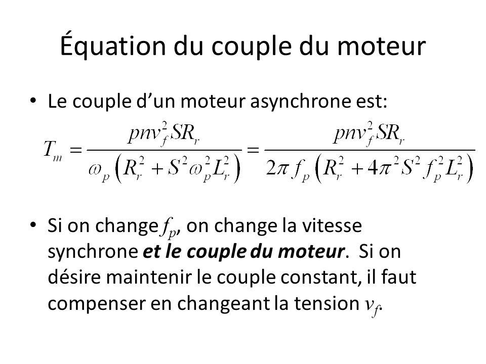 Équation du couple du moteur Le couple dun moteur asynchrone est: Si on change f p, on change la vitesse synchrone et le couple du moteur. Si on désir