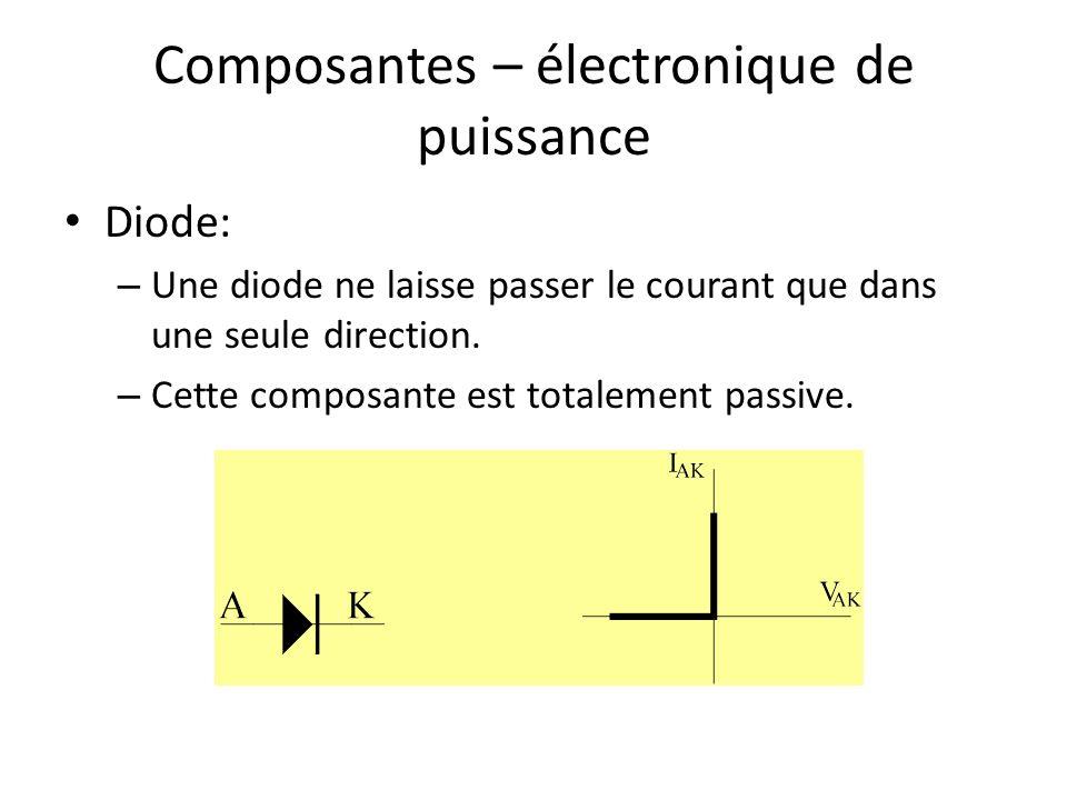 Composantes – électronique de puissance Diode: – Une diode ne laisse passer le courant que dans une seule direction. – Cette composante est totalement