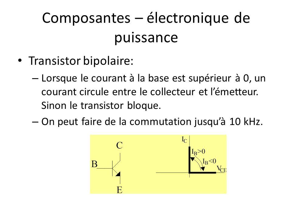 Composantes – électronique de puissance Transistor bipolaire: – Lorsque le courant à la base est supérieur à 0, un courant circule entre le collecteur et lémetteur.