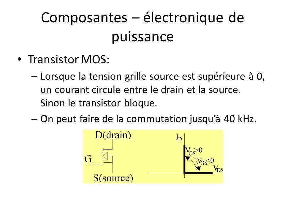 Composantes – électronique de puissance Transistor MOS: – Lorsque la tension grille source est supérieure à 0, un courant circule entre le drain et la source.