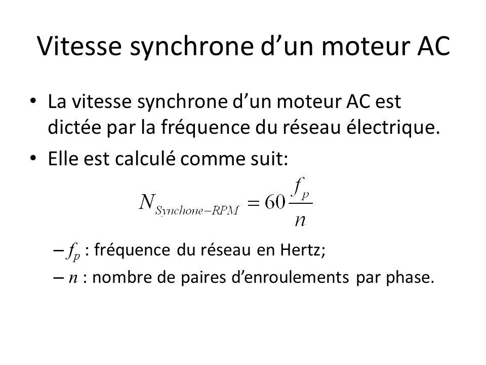 Vitesse synchrone dun moteur AC La vitesse synchrone dun moteur AC est dictée par la fréquence du réseau électrique. Elle est calculé comme suit: – f