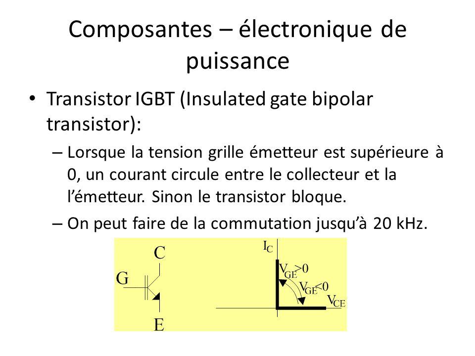 Composantes – électronique de puissance Transistor IGBT (Insulated gate bipolar transistor): – Lorsque la tension grille émetteur est supérieure à 0, un courant circule entre le collecteur et la lémetteur.