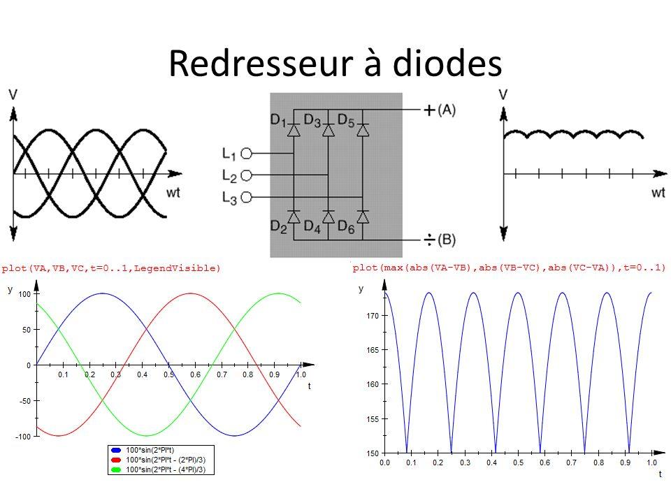 Redresseur à diodes