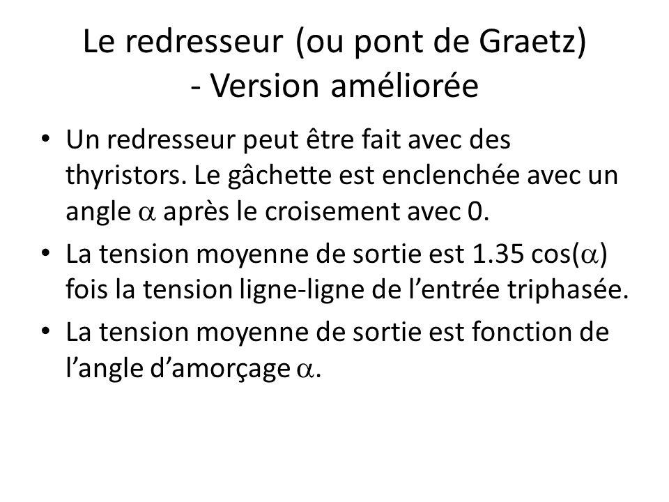 Le redresseur (ou pont de Graetz) - Version améliorée Un redresseur peut être fait avec des thyristors. Le gâchette est enclenchée avec un angle après